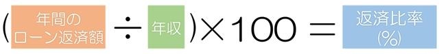 (画像2)返済比率 目安 計算方法