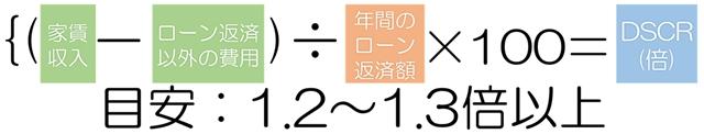 (画像4)返済比率 目安 DSCR 計算方法